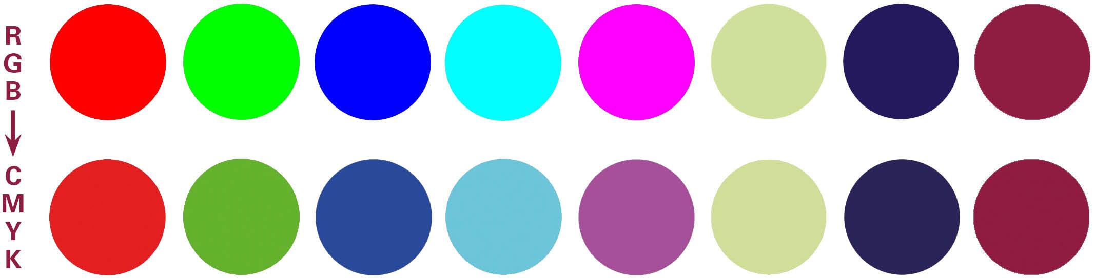 Voorbeelden van omzetting van RGB naar CMYK