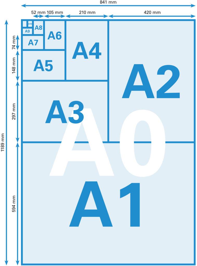 Grootte van de A-formaten